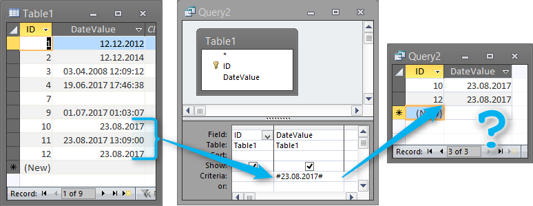 Date/Time in VBA and Access - Codekabinett