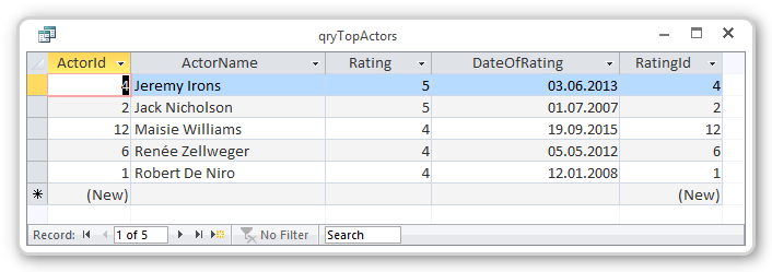 Screenshot of select top query results - with no ties