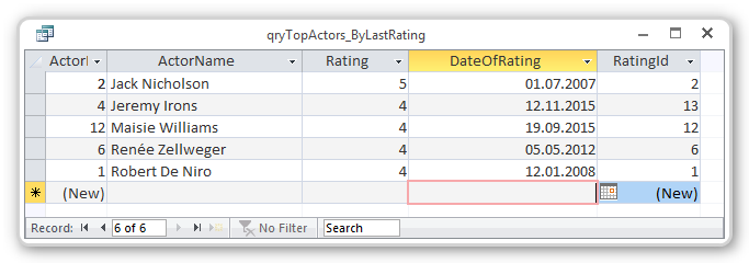 Screenshot of select top query results - by last rating